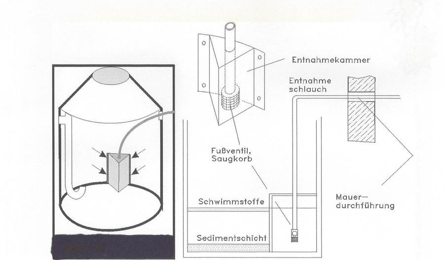 planungsb ro wasserfloh garten gie en. Black Bedroom Furniture Sets. Home Design Ideas