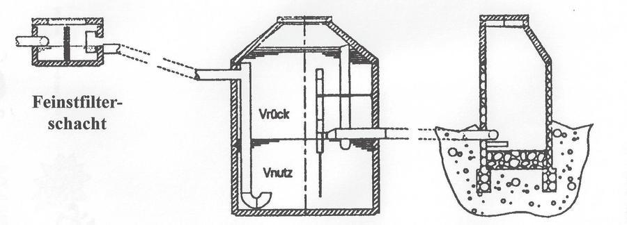 planungsb ro wasserfloh retentionsbeh lter. Black Bedroom Furniture Sets. Home Design Ideas